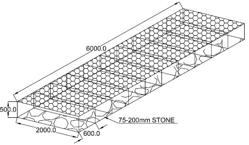 Reno Mattress Drawing Gabion Mattresses For Stones